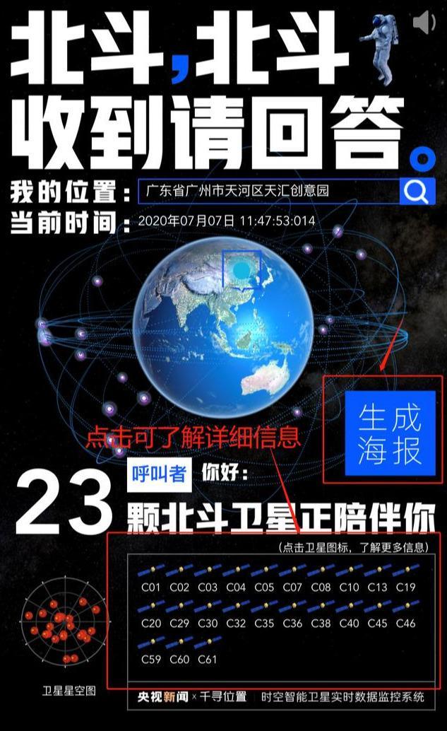 """刷爆朋友圈的""""呼叫""""北斗来了,微信群一键查看有多少卫星在你身边-微信群群发布-iqzg.com"""