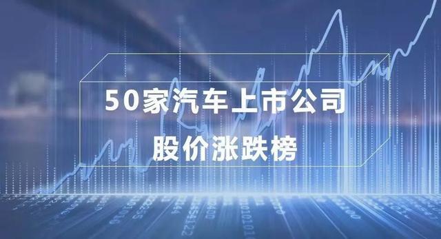 一汽系股票,一汽老大难问题即将解决,一汽轿车重组即将上会,股价一周涨20%