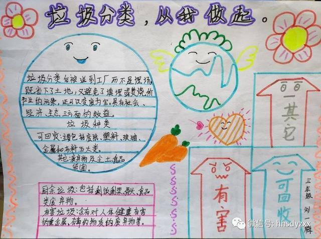 【垃圾分类】黄合少镇第一中心校垃圾分类主题小报优秀作品展  第8张