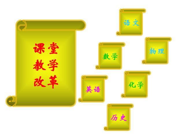 【课改】课改活动表格设计(听课记录)