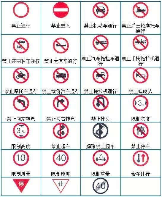 考驾照:科目一理论知识太多记不住,记住这些图片标识会事半功倍插图(2)