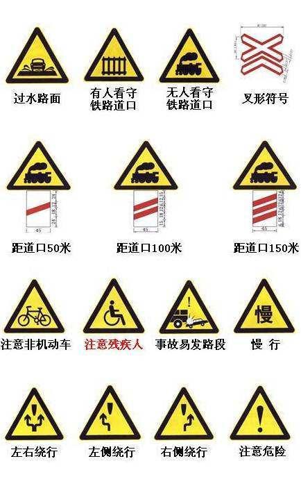 考驾照:科目一理论知识太多记不住,记住这些图片标识会事半功倍插图(4)