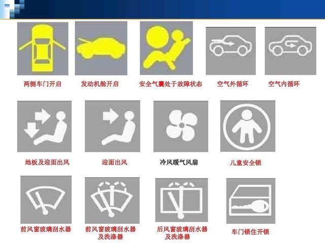 考驾照:科目一理论知识太多记不住,记住这些图片标识会事半功倍插图(7)