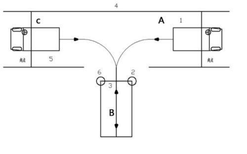 科目二考试有技巧,不用每天去练车,学会这几点,稳过插图(3)