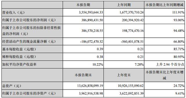 """中铁岭南股票,中标18起共计近百亿元 岭南股份今年绝对""""开挂了"""""""