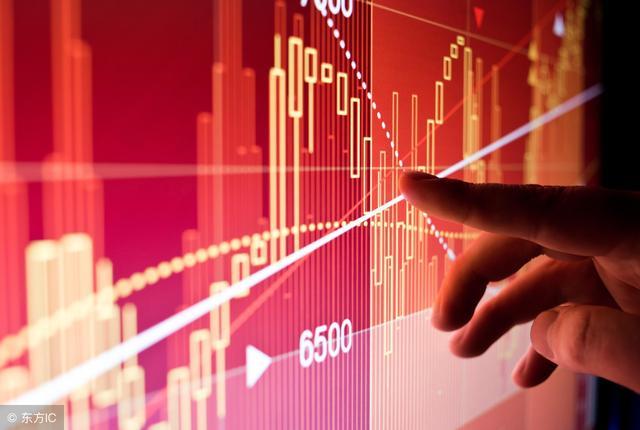 股票价格模拟计算,善于分析计算股票的价格与价值十分重要!