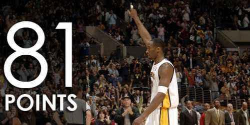 近20年NBA十大单场爆炸数据:暮年魔兽砍双30,科比81分遥遥领先_pc加拿大28