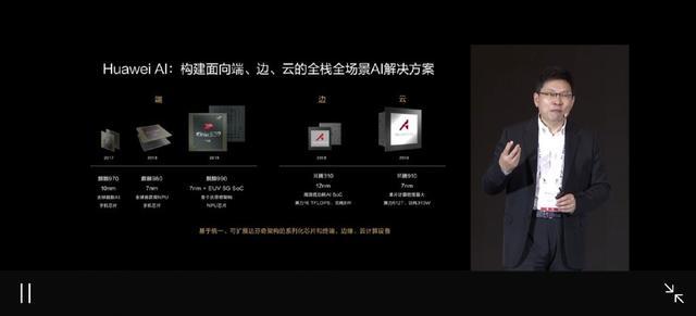 余承东:9月15日后麒麟芯片将无法制造;鸿蒙OS登上舞台