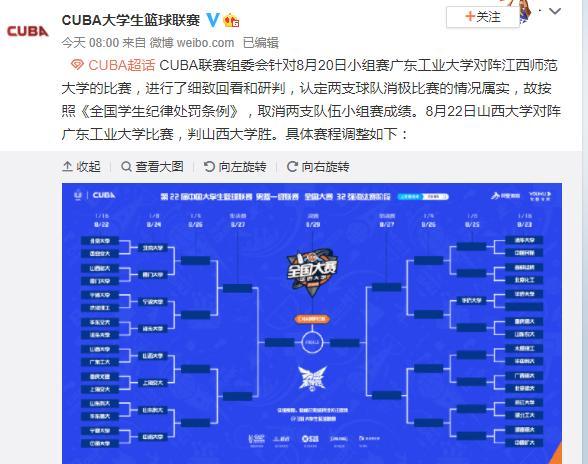 CUBA消极比赛!两队为避强敌竟自投乌龙 官方已取消成绩www.smxdc.net
