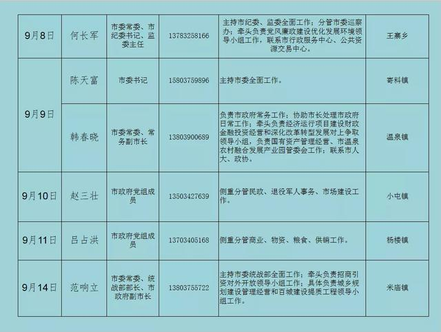 汝州9月份指导接访安排表宣布插图1