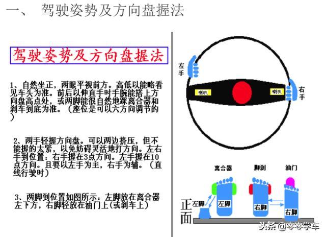 零基础学车,最基本的汽车操作讲解,很适合新手开车的操作技巧插图