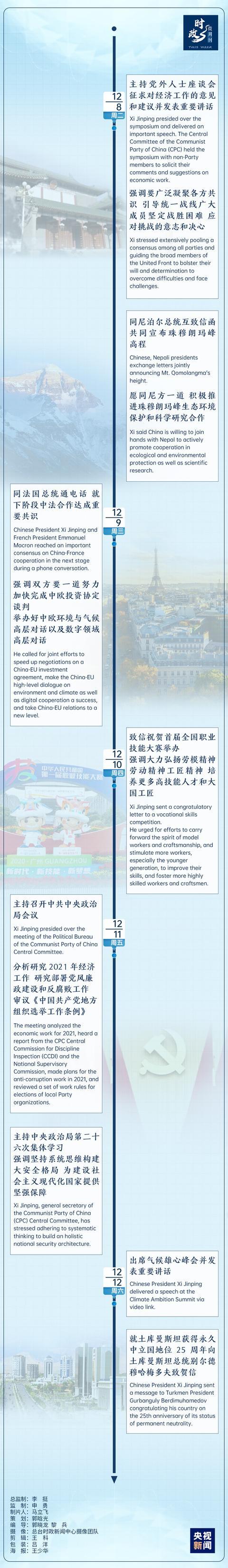 时政微周刊丨总书记的一周(12月7日—12月13日)