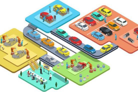 隨著社會經濟的發展和人們生活水平的提高,對於汽車的需求量相對較大,從而停車難、停車亂成為城市交通麵臨的嚴峻問題,物聯網行業也一直在為解決這個問題而努力。按照現在汽車發