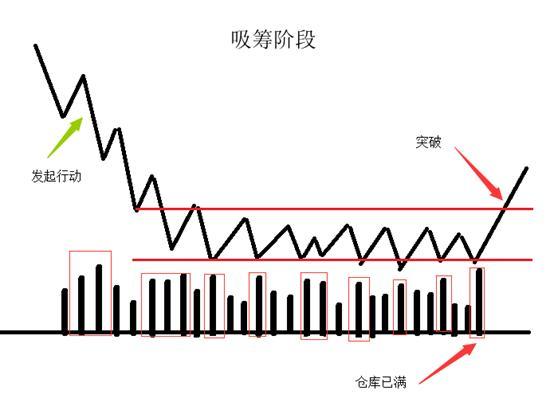 """股票跌停换手率为0,终于有人把:""""换手率""""讲的明明白白了,闭着眼睛都能在股市赚钱"""