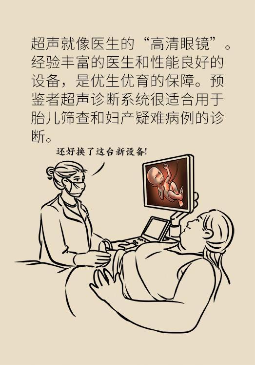 产前超声奥妙多:二维和三维,圆头和方头,到底啥区别?-服务大众健康生活
