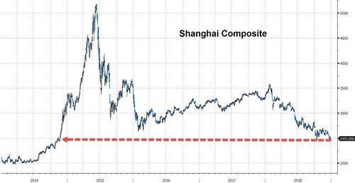 股市和楼市 谁的泡沫更大,泡沫破灭,抓紧这一轮熊市