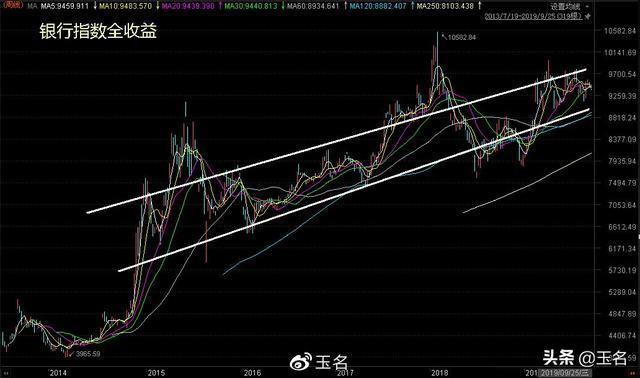 股票收益率计算公式,银行股收益率计算,不算不知道,一算吓一跳,竟和巴菲特媲美