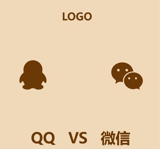 1分钟比较QQ和微信