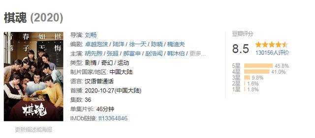 20年十大热门高分国产剧:《装台》曲高和寡,《棋魂》未入前三插图22