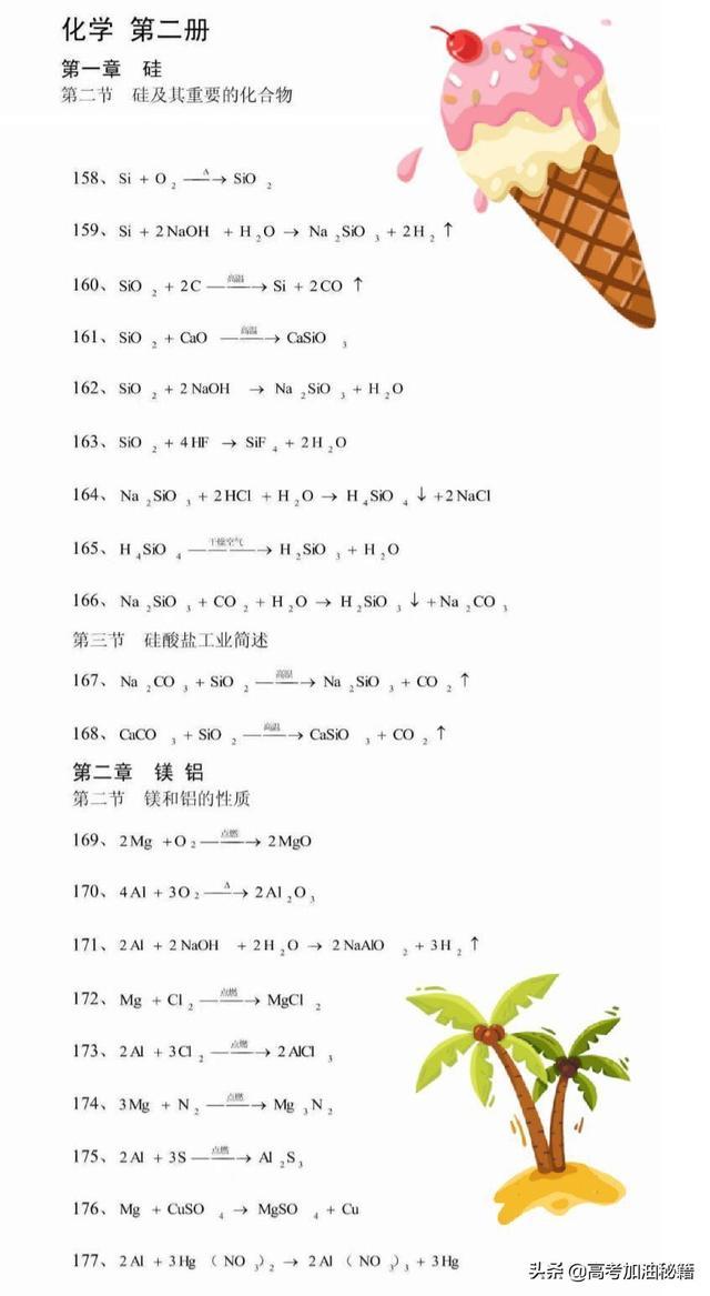 今日分享高中化学第二册化学方程式总结