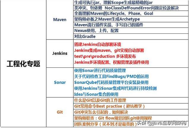 Java程序员市场饱和了?未来5年前景如何?如何保证核心竞争力?插图(9)