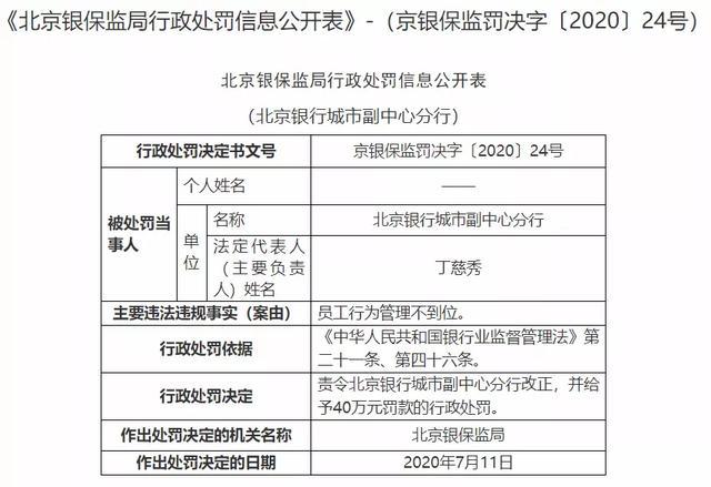 平安银行、北京银行合计被罚超1400万!责任人被禁业-今日股票_股票分析_股票吧