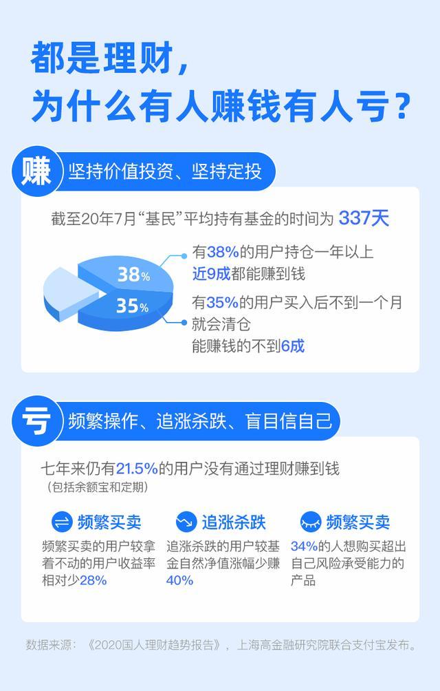 支付宝818理财节刘涛重磅新基年年红,低位掘金债市,为你而来-今日股票_股票分析_股票吧