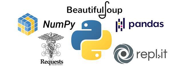 Java是世界上最好的语言?会是未来第一编程语言吗?插图(5)