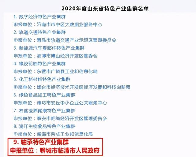 2020年度山东省特色产业集群名单公示