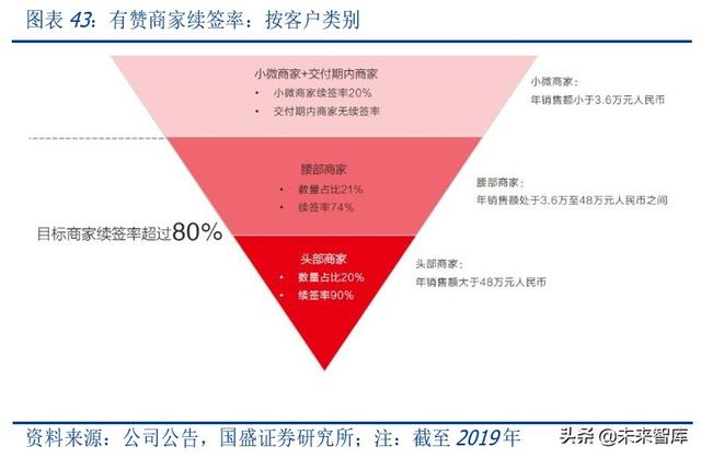 微信群商业生态解析:微信群商业,当打之年-微信群群发布-iqzg.com