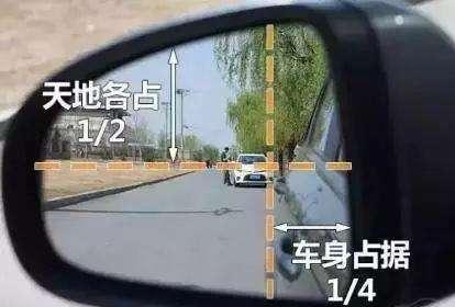 """学车第一步,先要懂驾驶的""""手眼身法步""""插图(2)"""