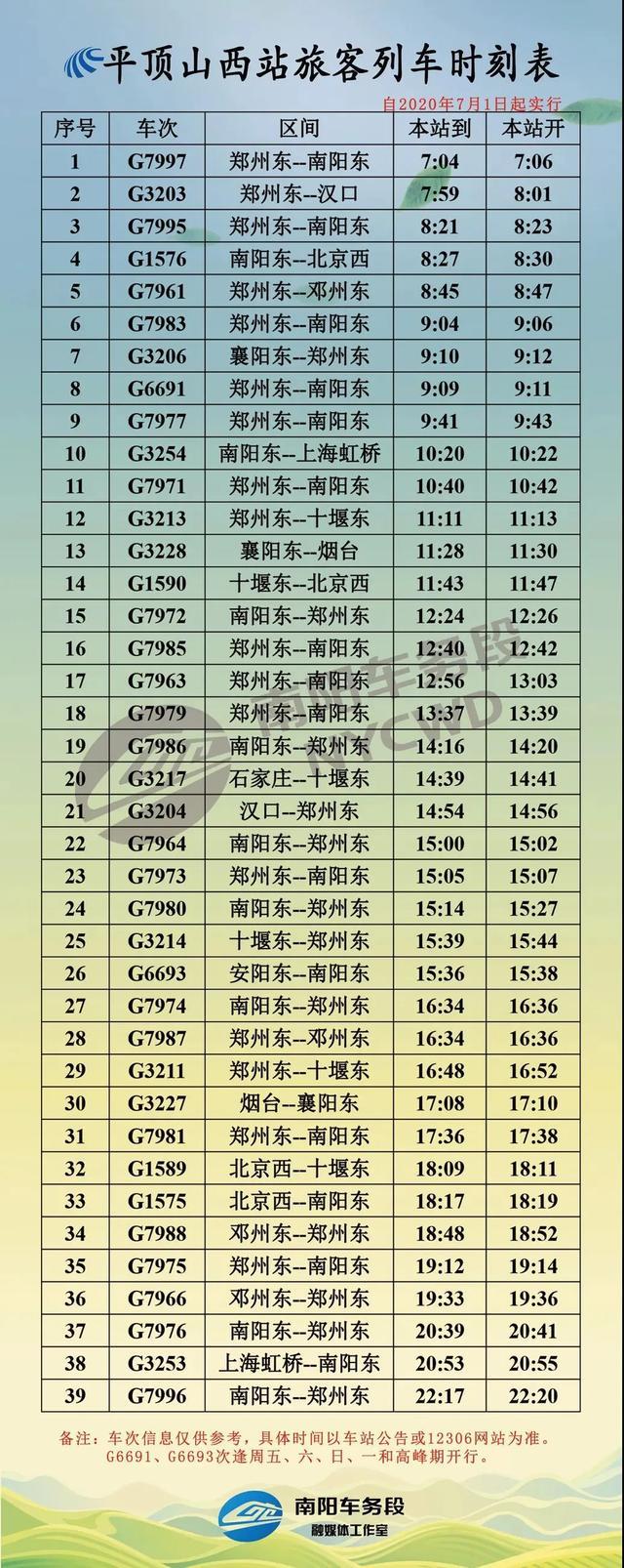 快收藏!7月1日起,平顶山西站要执行最新列车时刻表了插图1