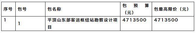 投资470多万元!平顶山东部客运枢纽站建设要启动了_平顶山生活网插图2