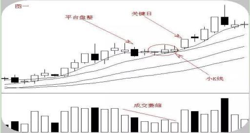 中国股市血亏老股民的经验:股票六