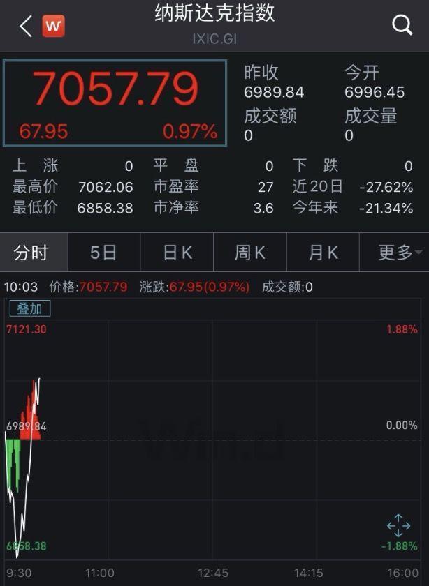 人民币汇率股市相关度,股市之后担心汇市?多国汇率罕见大跌,人民币一度急跌800个基点