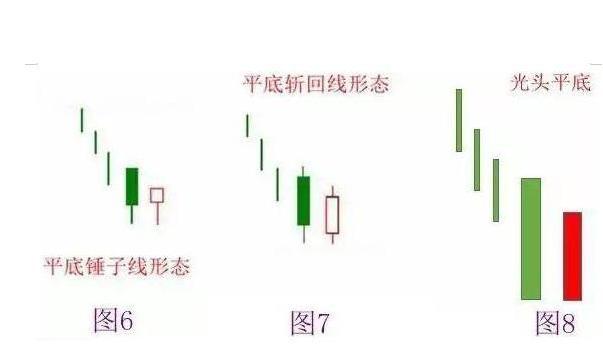 A股:收盘前几分钟主力资金加速拉升,预判第二天的走势如何?-今日股票_股票分析_股票吧