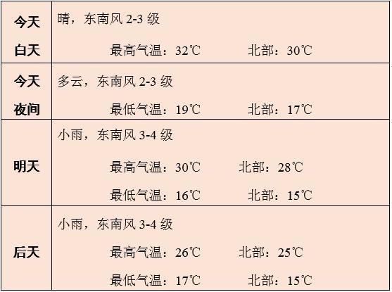 你看,赤峰雨雨雨又安排上了!!(图14)