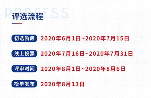 """""""2020中国餐饮(品类)十大品牌""""评选正式启动-今日股票_股票分析_股票吧"""