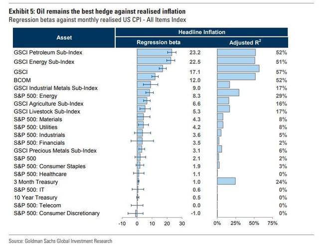高盛:黄金正在迎来完美的上涨条件-今日股票_股票分析_股票吧
