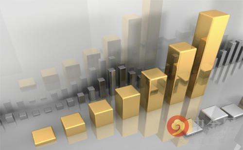 黄金将突破 3000 美元?还是先看看黄金价格变迁史吧-今日股票_股票分析_股票吧