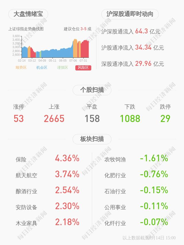 蓝盾光电:公司股票将于8月24日在深交所创业板上市-今日股票_股票分析_股票吧