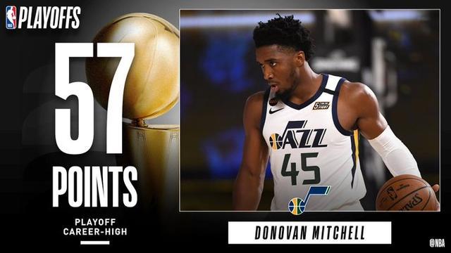 米切尔57分排NBA季后赛历史第三,现役第一www.smxdc.net