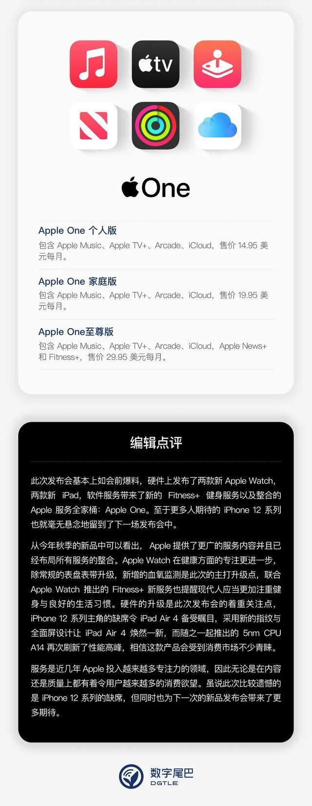 一图看懂「2020 苹果秋季发布会」【www.smxdc.net】