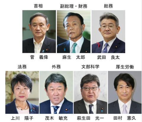 日本新一届内阁名单公布 安倍晋三胞弟担任防卫相-第2张
