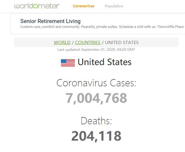 最新!这家美国机构统计:美国新冠肺炎累计死亡病例超20万例【www.smxdc.net】