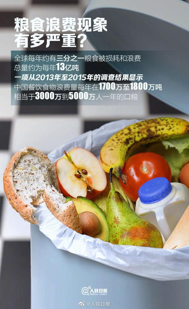 """世界粮食日,拒绝""""舌尖上的浪费"""" 全球新闻风头榜 第6张"""