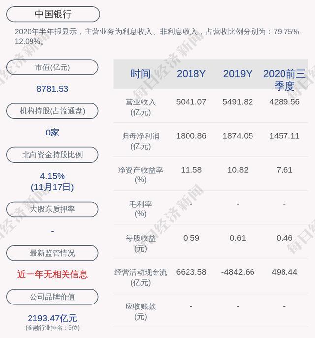 中国银行:总审计师肖伟先生辞职