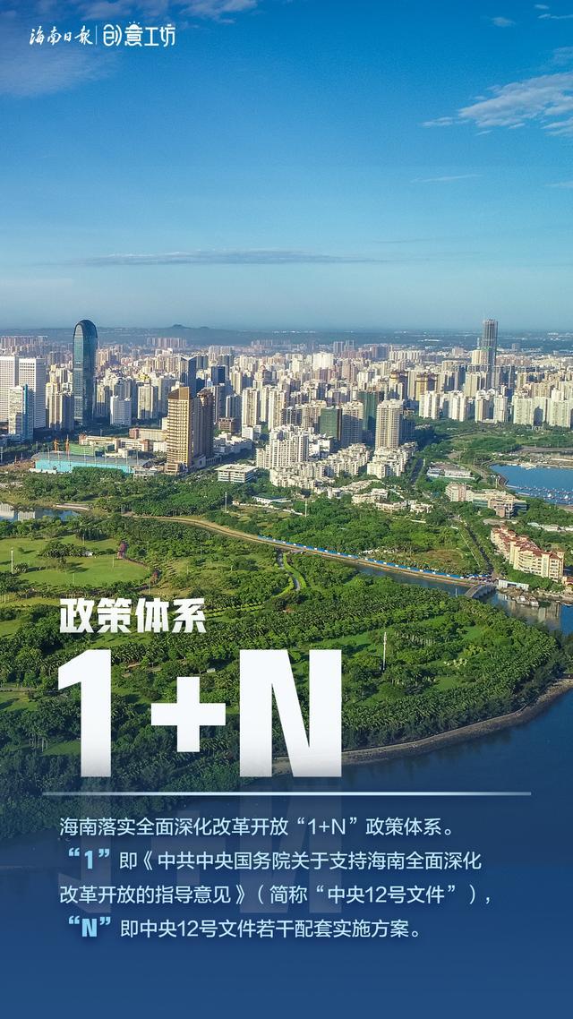 海南建设自贸港有多拼 一组海报告诉你