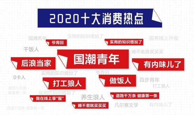 2020十大消费热点:国潮青年、后浪当家、打工狼人入选插图