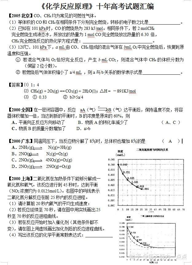 高中化学:《化学反应原理》十年高考试题汇编,吃透考试打满分!